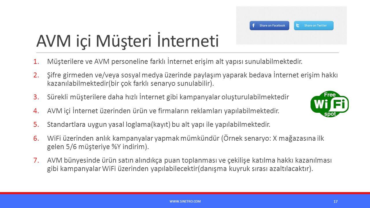 AVM içi Müşteri İnterneti 1.Müşterilere ve AVM personeline farklı İnternet erişim alt yapısı sunulabilmektedir.