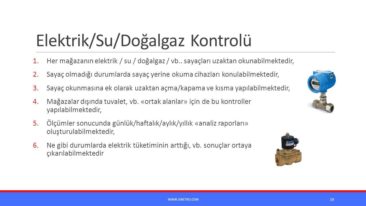 Elektrik/Su/Doğalgaz Kontrolü 1.Her mağazanın elektrik / su / doğalgaz / vb..