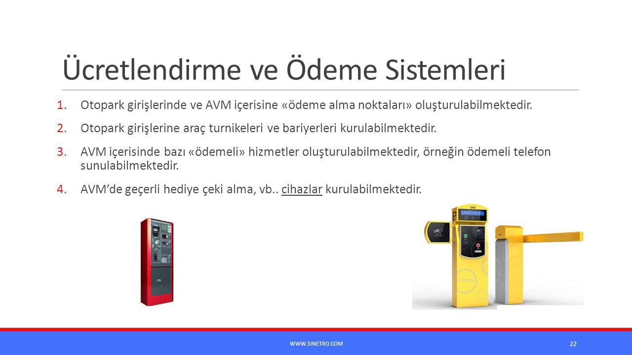 Ücretlendirme ve Ödeme Sistemleri 1.Otopark girişlerinde ve AVM içerisine «ödeme alma noktaları» oluşturulabilmektedir.