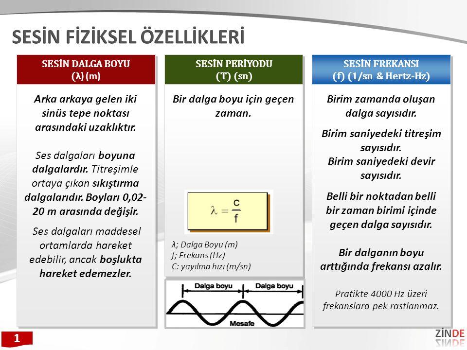 SESİN DALGA BOYU ( λ) (m) SESİN DALGA BOYU ( λ) (m) SESİN PERİYODU (T) (sn) SESİN PERİYODU (T) (sn) SESİN FREKANSI (f) (1/sn & Hertz-Hz) SESİN FREKANSI (f) (1/sn & Hertz-Hz) Arka arkaya gelen iki sinüs tepe noktası arasındaki uzaklıktır.