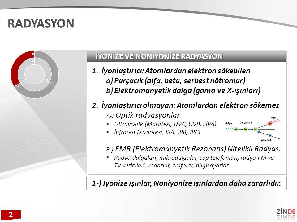İYONİZE VE NONİYONİZE RADYASYON 1.İyonlaştırıcı: Atomlardan elektron sökebilen a)Parçacık (alfa, beta, serbest nötronlar) b)Elektromanyetik dalga (gama ve X-ışınları) 2.İyonlaştırıcı olmayan: Atomlardan elektron sökemez A-) Optik radyasyonlar  Ultraviyole (Morötesi, UVC, UVB, LİVA)  İnfrared (Kızılötesi, IRA, IRB, IRC) B-) EMR (Elektromanyetik Rezonans) Nitelikli Radyas.