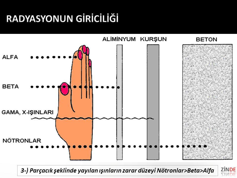3-) Parçacık şeklinde yayılan ışınların zarar düzeyi Nötronlar>Beta>Alfa