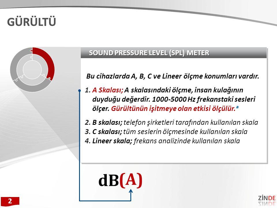 SOUND PRESSURE LEVEL (SPL) METER Bu cihazlarda A, B, C ve Lineer ölçme konumları vardır. 1.A Skalası; A skalasındaki ölçme, insan kulağının duyduğu de