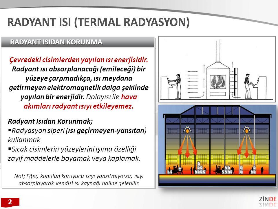 RADYANT ISIDAN KORUNMA Çevredeki cisimlerden yayılan ısı enerjisidir. Radyant ısı absorplanacağı (emileceği) bir yüzeye çarpmadıkça, ısı meydana getir