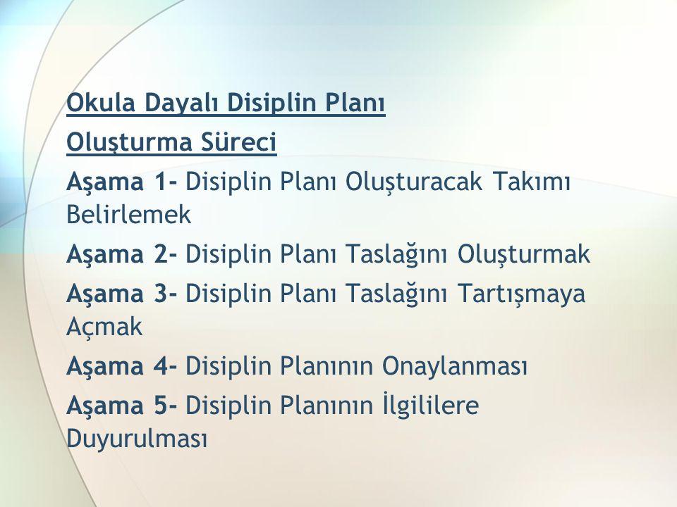 Okula Dayalı Disiplin Planı Oluşturma Süreci Aşama 1- Disiplin Planı Oluşturacak Takımı Belirlemek Aşama 2- Disiplin Planı Taslağını Oluşturmak Aşama