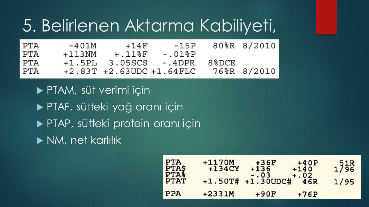 5. Belirlenen Aktarma Kabiliyeti, PTA  PTAM, süt verimi için  PTAF, sütteki yağ oranı için  PTAP, sütteki protein oranı için  NM, net karlılık