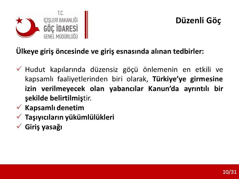 Ülkeye giriş öncesinde ve giriş esnasında alınan tedbirler: Hudut kapılarında düzensiz göçü önlemenin en etkili ve kapsamlı faaliyetlerinden biri olarak, Türkiye'ye girmesine izin verilmeyecek olan yabancılar Kanun'da ayrıntılı bir şekilde belirtilmiştir.