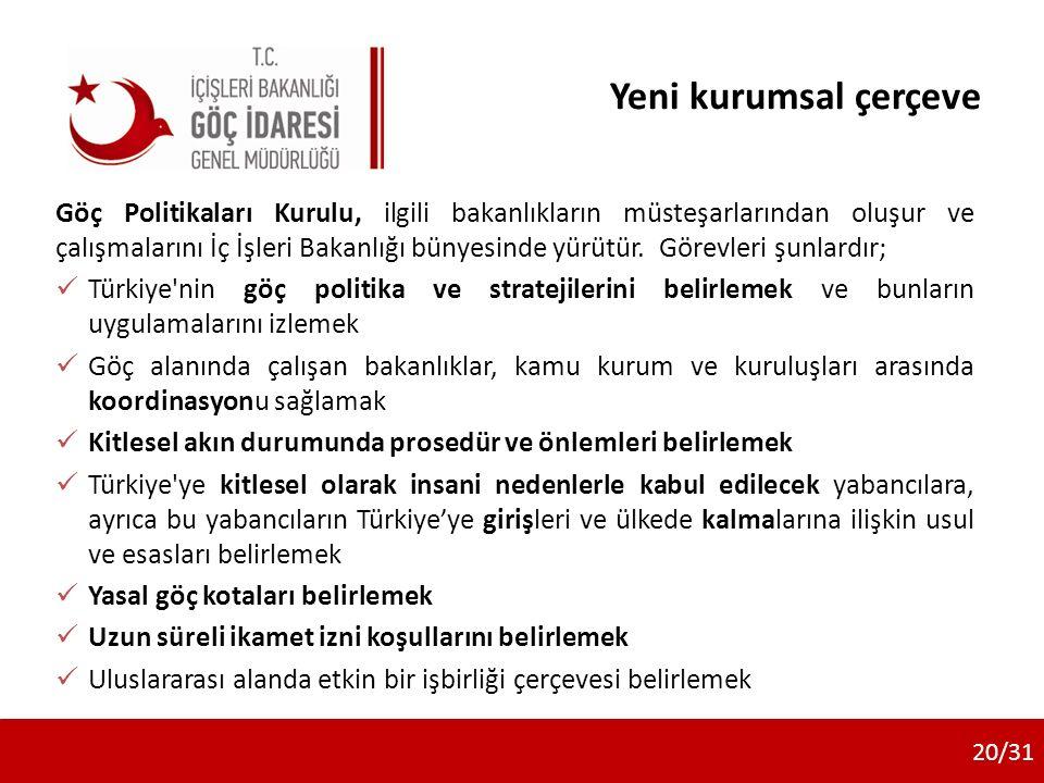 Yeni kurumsal çerçeve Göç Politikaları Kurulu, ilgili bakanlıkların müsteşarlarından oluşur ve çalışmalarını İç İşleri Bakanlığı bünyesinde yürütür. G