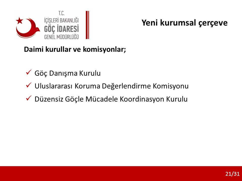 Yeni kurumsal çerçeve Daimi kurullar ve komisyonlar; Göç Danışma Kurulu Uluslararası Koruma Değerlendirme Komisyonu Düzensiz Göçle Mücadele Koordinasyon Kurulu 21/31