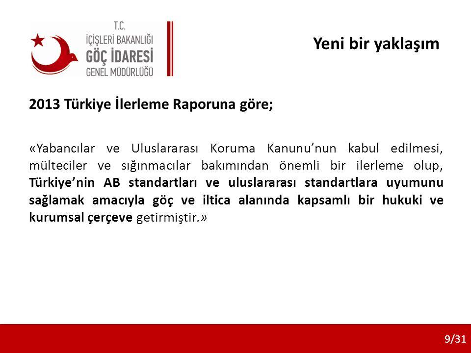 Yeni bir yaklaşım 2013 Türkiye İlerleme Raporuna göre; «Yabancılar ve Uluslararası Koruma Kanunu'nun kabul edilmesi, mülteciler ve sığınmacılar bakımından önemli bir ilerleme olup, Türkiye'nin AB standartları ve uluslararası standartlara uyumunu sağlamak amacıyla göç ve iltica alanında kapsamlı bir hukuki ve kurumsal çerçeve getirmiştir.» 9/31