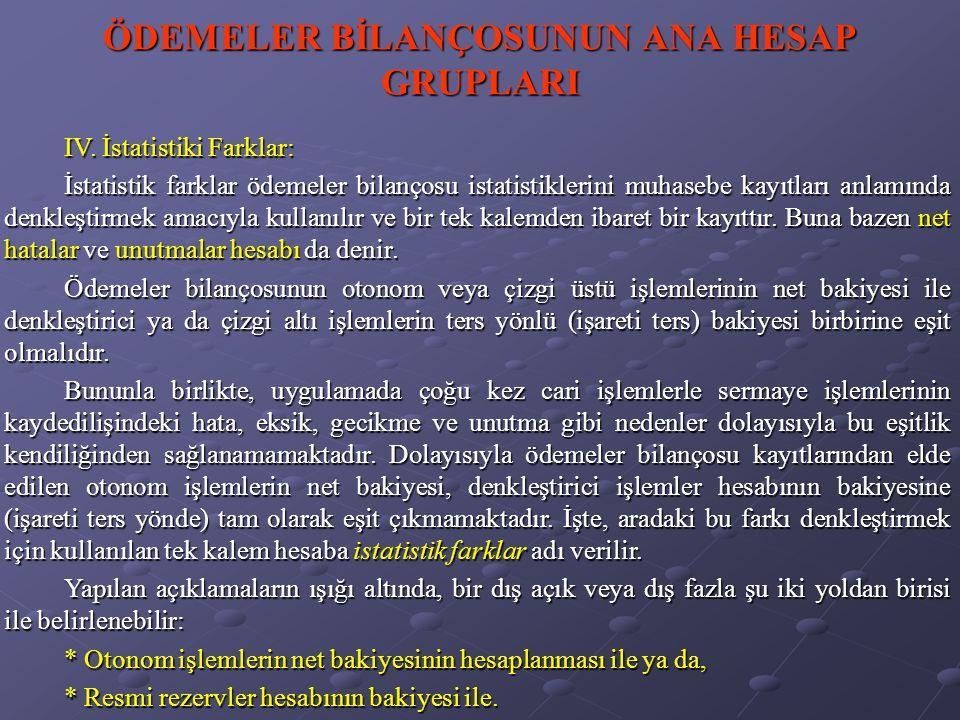 ÖDEMELER BİLANÇOSUNUN ANA HESAP GRUPLARI IV.