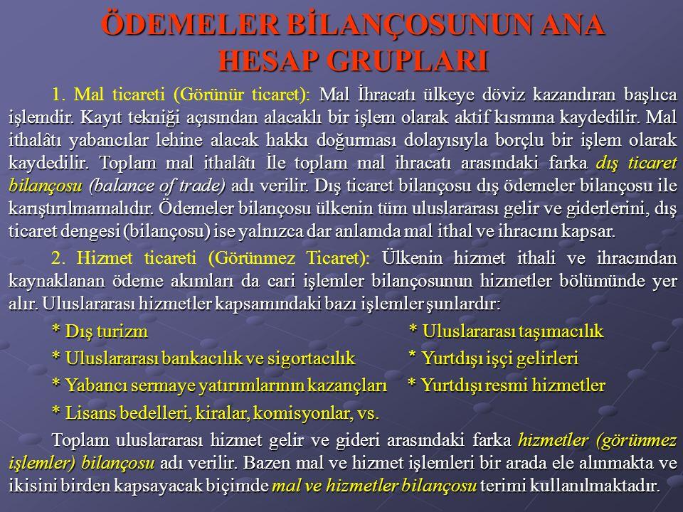 ÇİFT KAYITLI MUHASEBE YÖNTEMİ UYGULAMALARI Örnek 1: Bir Türk ihracatçısı ABD ye 1 000 dolar tutarında bir ihracat yapmıştır.