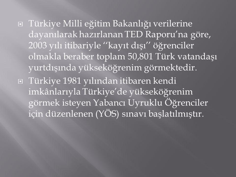  Türkiye Milli eğitim Bakanlığı verilerine dayanılarak hazırlanan TED Raporu'na göre, 2003 yılı itibariyle ''kayıt dışı'' öğrenciler olmakla beraber toplam 50,801 Türk vatandaşı yurtdışında yükseköğrenim görmektedir.