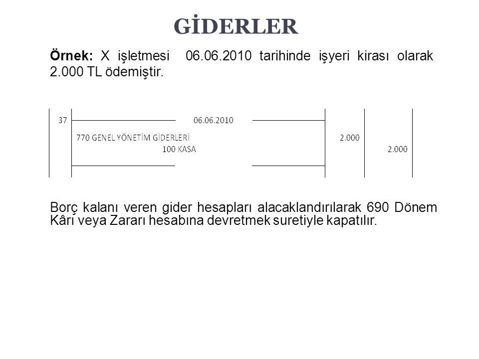 GİDERLER Örnek: X işletmesi 06.06.2010 tarihinde işyeri kirası olarak 2.000 TL ödemiştir.