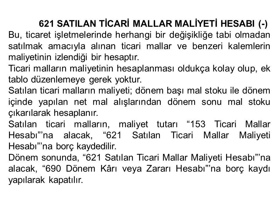 621 SATILAN TİCARİ MALLAR MALİYETİ HESABI (-) Bu, ticaret işletmelerinde herhangi bir değişikliğe tabi olmadan satılmak amacıyla alınan ticari mallar ve benzeri kalemlerin maliyetinin izlendiği bir hesaptır.