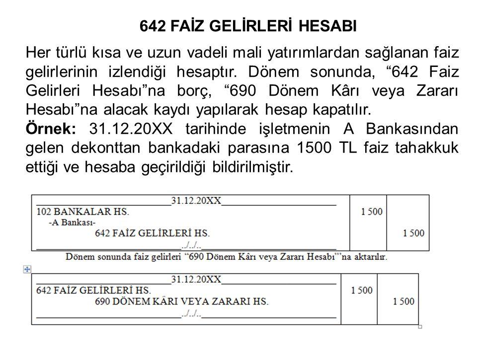 642 FAİZ GELİRLERİ HESABI Her türlü kısa ve uzun vadeli mali yatırımlardan sağlanan faiz gelirlerinin izlendiği hesaptır.