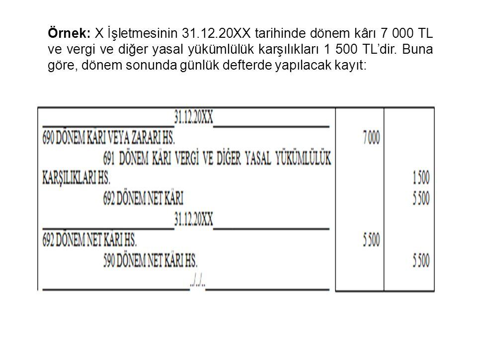 Örnek: X İşletmesinin 31.12.20XX tarihinde dönem kârı 7 000 TL ve vergi ve diğer yasal yükümlülük karşılıkları 1 500 TL'dir.