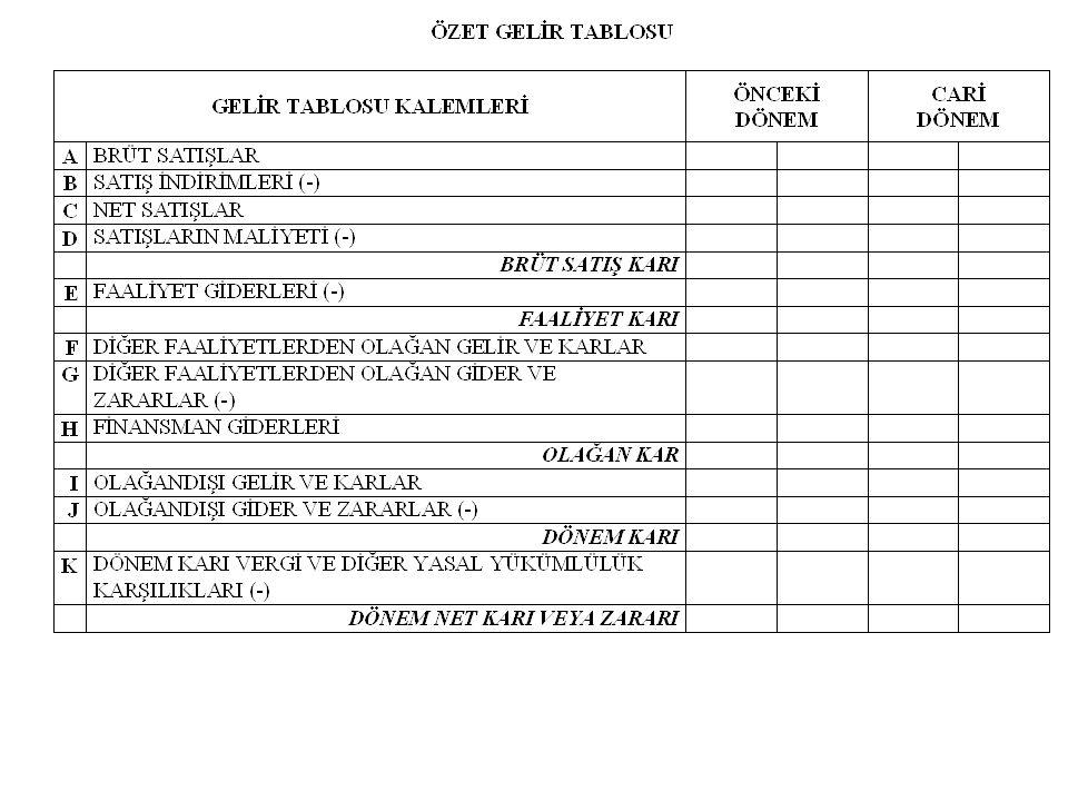 Tekdüzen Hesap Planı'nın (THP) 6 numaralı hesap sınıfı gelir tablosuna ilişkin hesaplara ayrılmıştır.