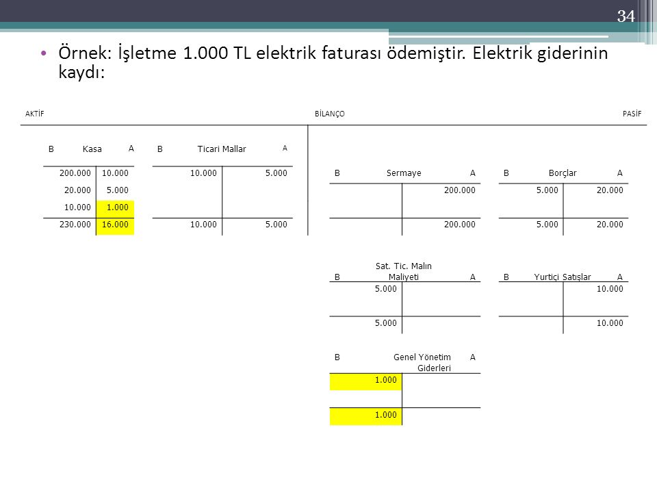 Örnek: İşletme 1.000 TL elektrik faturası ödemiştir.