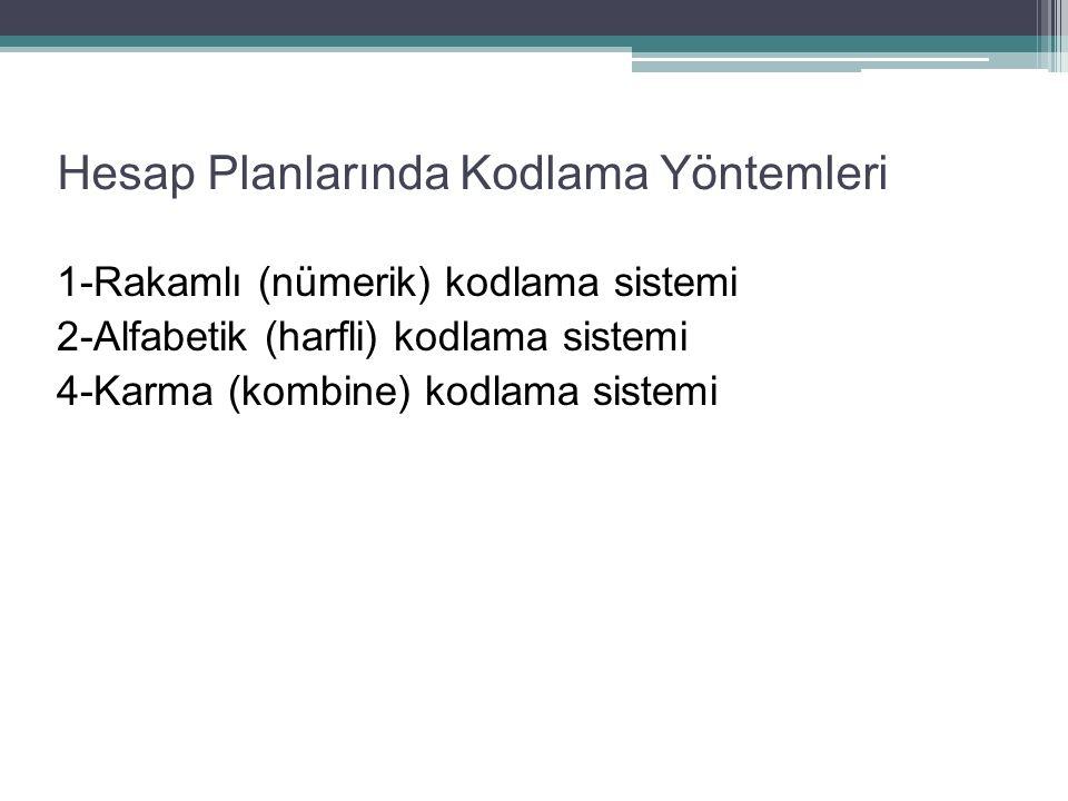 Hesap Planlarında Kodlama Yöntemleri 1-Rakamlı (nümerik) kodlama sistemi 2-Alfabetik (harfli) kodlama sistemi 4-Karma (kombine) kodlama sistemi 46