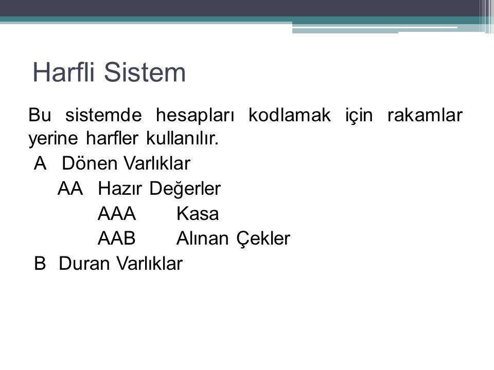 Harfli Sistem Bu sistemde hesapları kodlamak için rakamlar yerine harfler kullanılır.