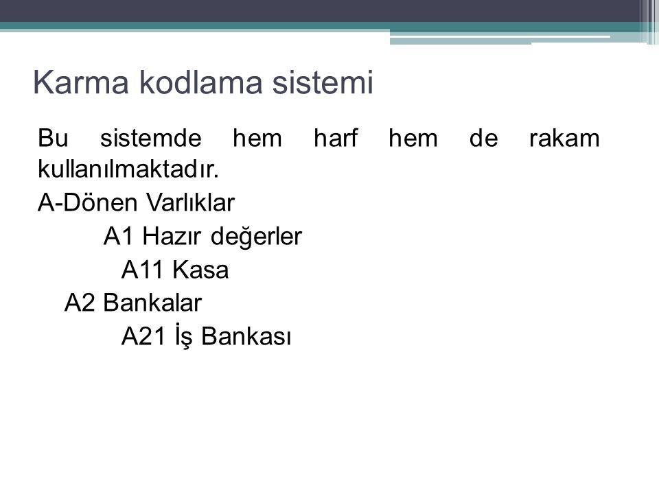 Karma kodlama sistemi Bu sistemde hem harf hem de rakam kullanılmaktadır.