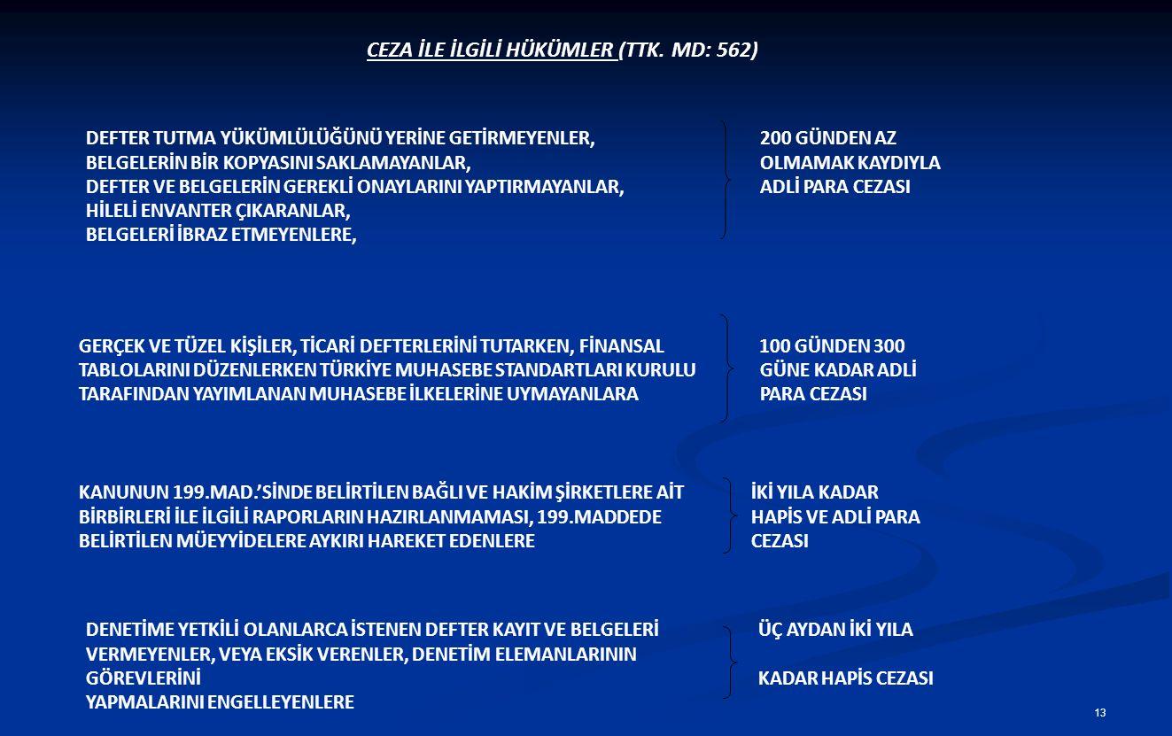 13 CEZA İLE İLGİLİ HÜKÜMLER (TTK.