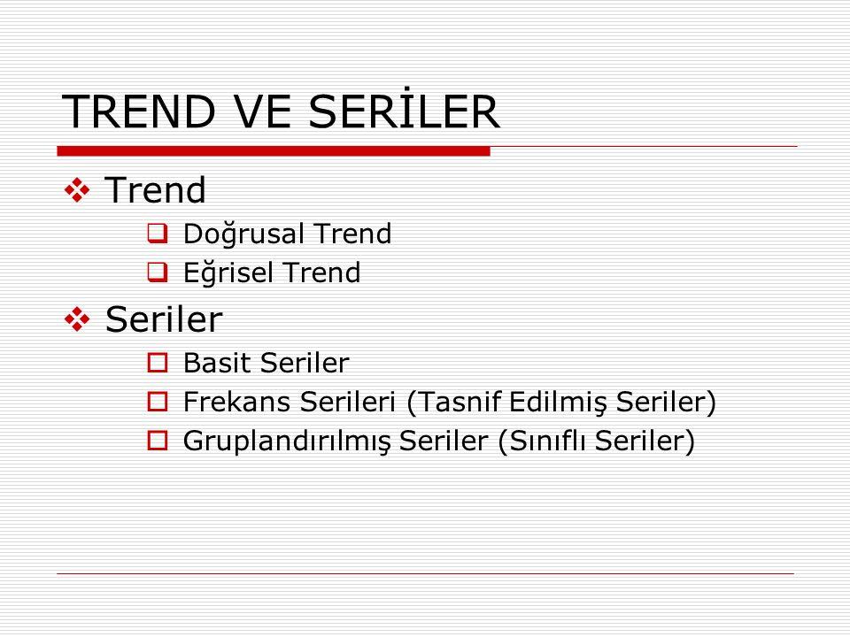 TREND VE SERİLER  Trend  Doğrusal Trend  Eğrisel Trend  Seriler  Basit Seriler  Frekans Serileri (Tasnif Edilmiş Seriler)  Gruplandırılmış Seri
