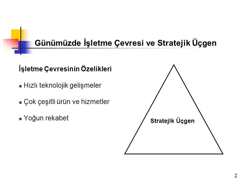 2 Günümüzde İşletme Çevresi ve Stratejik Üçgen İşletme Çevresinin Özelikleri Hızlı teknolojik gelişmeler Çok çeşitli ürün ve hizmetler Yoğun rekabet Stratejik Üçgen