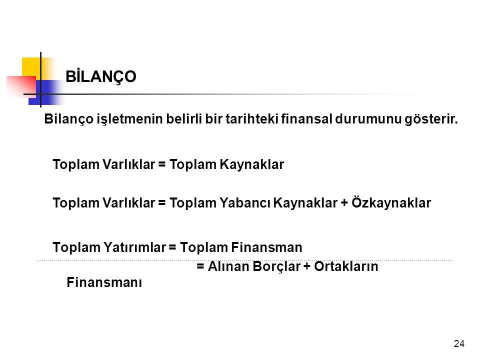24 BİLANÇO Toplam Yatırımlar = Toplam Finansman = Alınan Borçlar + Ortakların Finansmanı Bilanço işletmenin belirli bir tarihteki finansal durumunu gösterir.