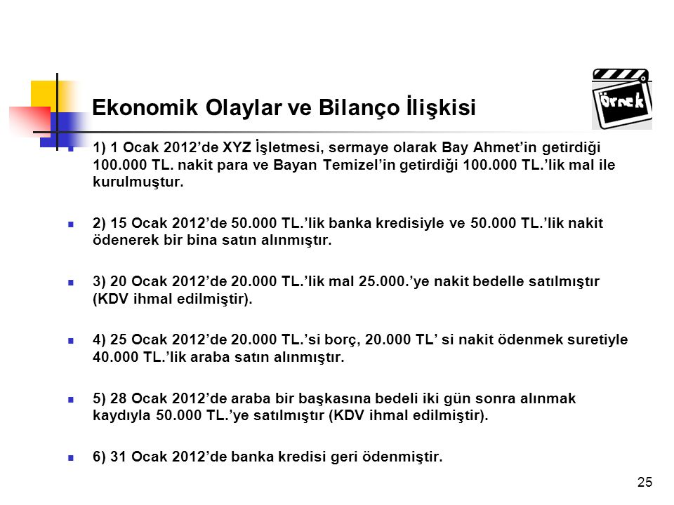 25 Ekonomik Olaylar ve Bilanço İlişkisi 1) 1 Ocak 2012'de XYZ İşletmesi, sermaye olarak Bay Ahmet'in getirdiği 100.000 TL. nakit para ve Bayan Temizel
