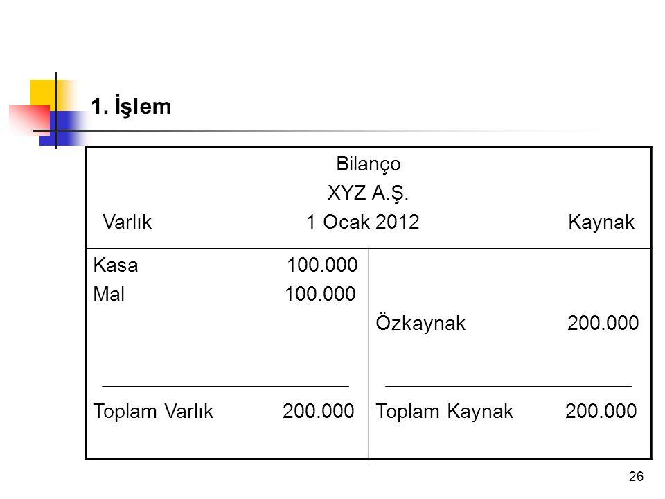 26 1. İşlem Bilanço XYZ A.Ş. Varlık 1 Ocak 2012 Kaynak Kasa 100.000 Mal 100.000 Toplam Varlık 200.000 Özkaynak 200.000 Toplam Kaynak 200.000