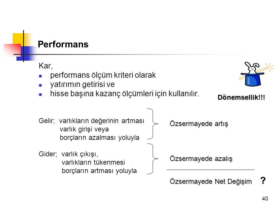 40 Kar, performans ölçüm kriteri olarak yatırımın getirisi ve hisse başına kazanç ölçümleri için kullanılır. Gelir; varlıkların değerinin artması varl