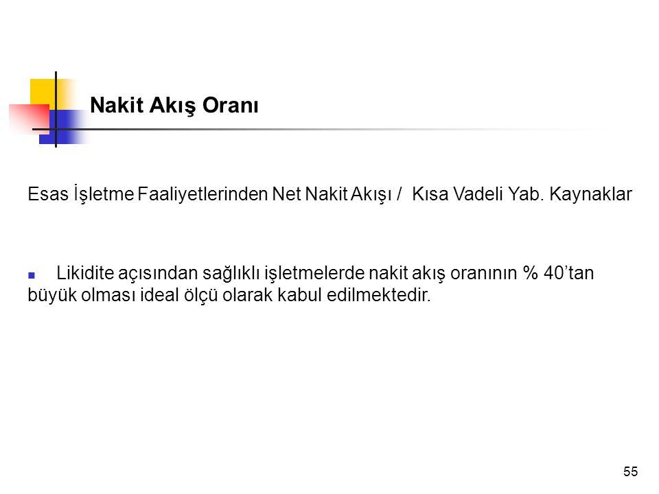 55 Nakit Akış Oranı Esas İşletme Faaliyetlerinden Net Nakit Akışı / Kısa Vadeli Yab.