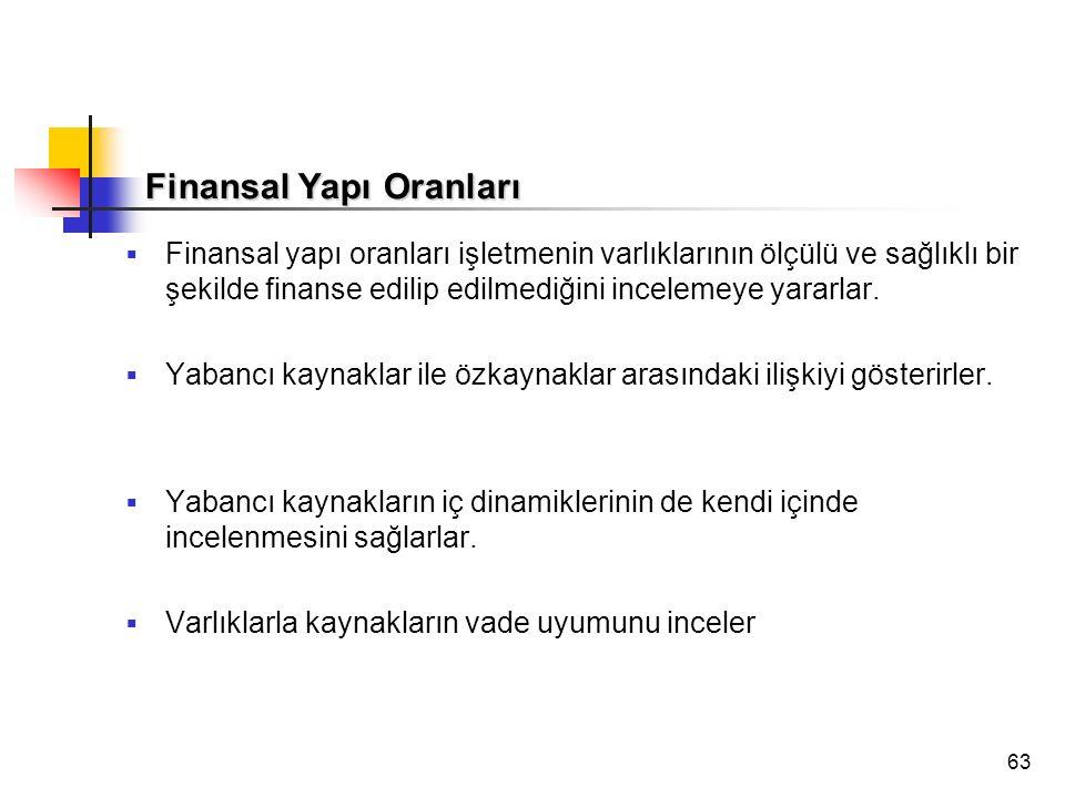 63 Finansal Yapı Oranları  Finansal yapı oranları işletmenin varlıklarının ölçülü ve sağlıklı bir şekilde finanse edilip edilmediğini incelemeye yara