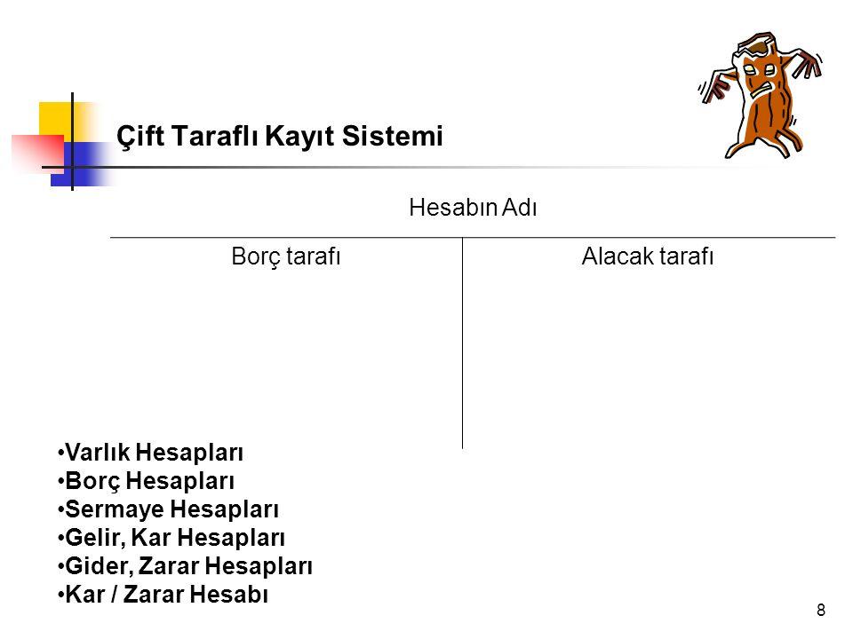 9 Hesap Planı Hesapların sistematik bir şekilde sıralanmasıyla oluşturulan hesap listesidir.