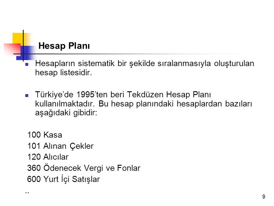 9 Hesap Planı Hesapların sistematik bir şekilde sıralanmasıyla oluşturulan hesap listesidir. Türkiye'de 1995'ten beri Tekdüzen Hesap Planı kullanılmak