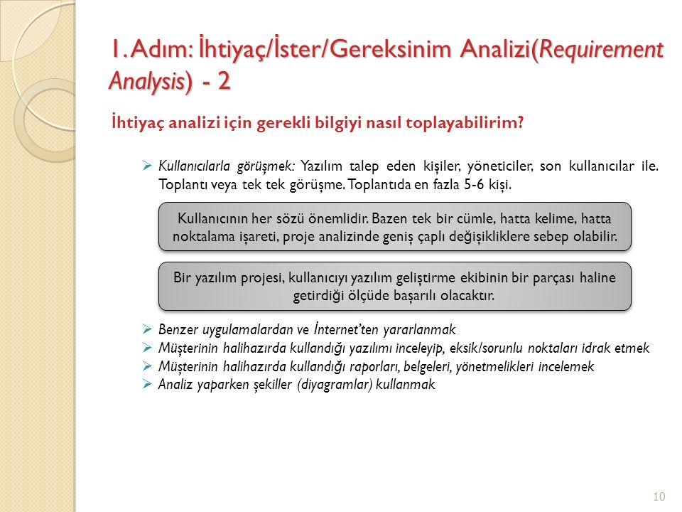 1. Adım: İ htiyaç/ İ ster/Gereksinim Analizi(Requirement Analysis) - 2 İ htiyaç analizi için gerekli bilgiyi nasıl toplayabilirim?  Kullanıcılarla gö