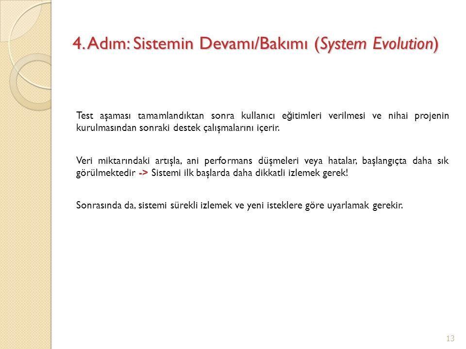 4. Adım: Sistemin Devamı/Bakımı (System Evolution) Test aşaması tamamlandıktan sonra kullanıcı e ğ itimleri verilmesi ve nihai projenin kurulmasından