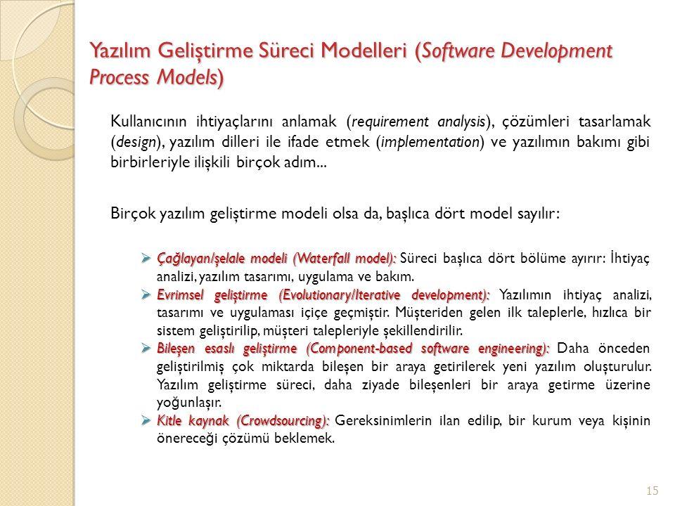 Yazılım Geliştirme Süreci Modelleri (Software Development Process Models) Kullanıcının ihtiyaçlarını anlamak (requirement analysis), çözümleri tasarla
