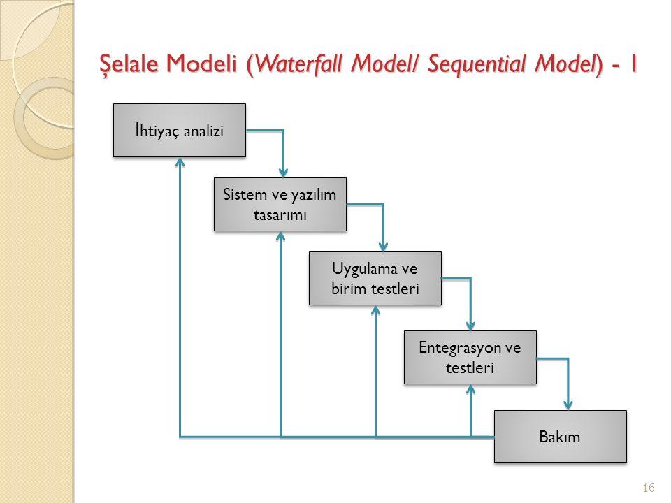 Şelale Modeli (Waterfall Model/ Sequential Model) - 1 İ htiyaç analizi Sistem ve yazılım tasarımı Uygulama ve birim testleri Entegrasyon ve testleri B