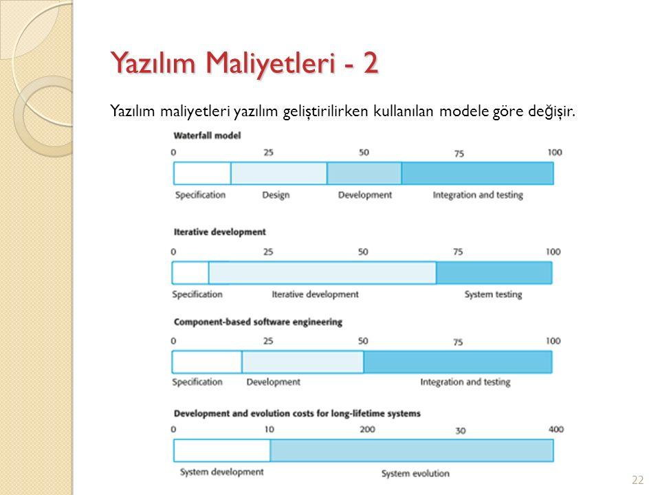 Yazılım Maliyetleri - 2 Yazılım maliyetleri yazılım geliştirilirken kullanılan modele göre de ğ işir. 22
