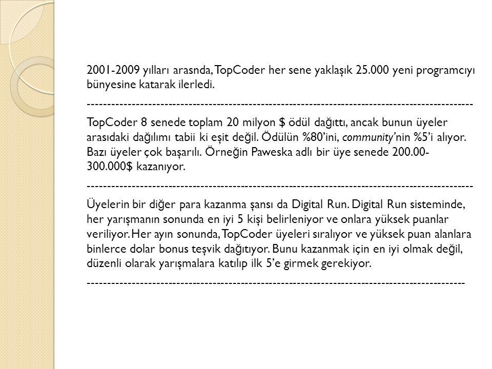 2001-2009 yılları arasnda, TopCoder her sene yaklaşık 25.000 yeni programcıyı bünyesine katarak ilerledi. --------------------------------------------
