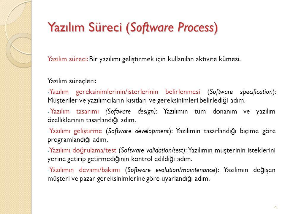 Yazılım Süreci (Software Process) Yazılım süreci: Bir yazılımı geliştirmek için kullanılan aktivite kümesi. Yazılım süreçleri: - Yazılım gereksinimler