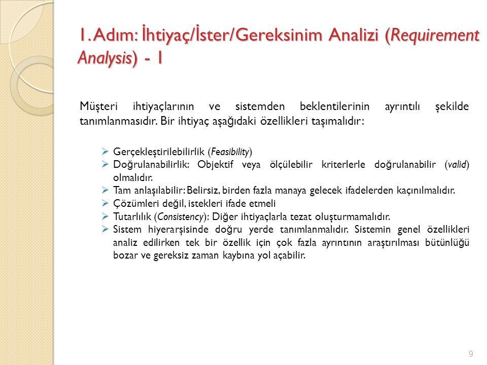 1. Adım: İ htiyaç/ İ ster/Gereksinim Analizi (Requirement Analysis) - 1 Müşteri ihtiyaçlarının ve sistemden beklentilerinin ayrıntılı şekilde tanımlan