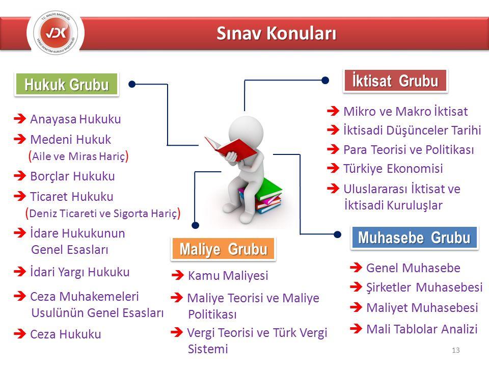 Sınav Konuları Hukuk Grubu  Anayasa Hukuku  Medeni Hukuk ( Aile ve Miras Hariç )  Borçlar Hukuku  Ticaret Hukuku ( Deniz Ticareti ve Sigorta Hariç )  İdare Hukukunun Genel Esasları  İdari Yargı Hukuku  Ceza Hukuku  Ceza Muhakemeleri Usulünün Genel Esasları İktisat Grubu  Mikro ve Makro İktisat  İktisadi Düşünceler Tarihi  Para Teorisi ve Politikası  Türkiye Ekonomisi  Uluslararası İktisat ve İktisadi Kuruluşlar Muhasebe Grubu  Genel Muhasebe  Şirketler Muhasebesi  Maliyet Muhasebesi  Mali Tablolar Analizi Maliye Grubu  Maliye Teorisi ve Maliye Politikası  Vergi Teorisi ve Türk Vergi Sistemi  Kamu Maliyesi 13