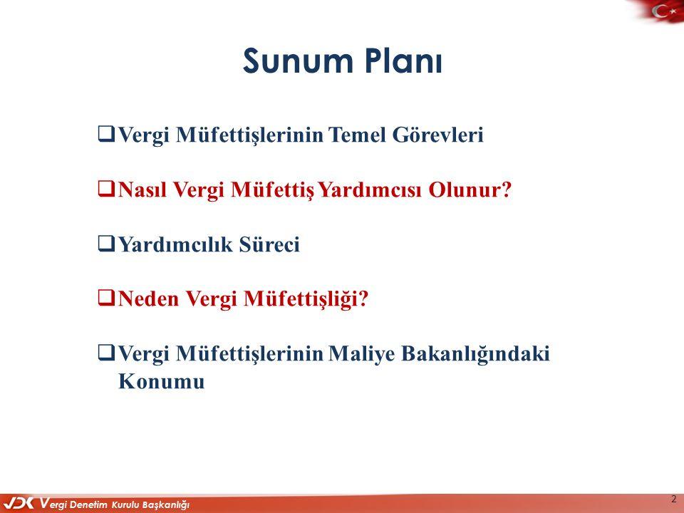 Sunum Planı 2 V ergi D enetim Kurulu Başkanlığı  Vergi Müfettişlerinin Temel Görevleri  Nasıl Vergi Müfettiş Yardımcısı Olunur.