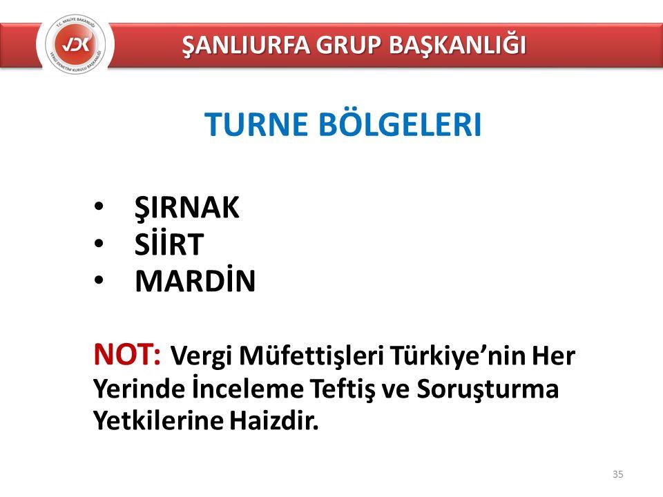 ŞANLIURFA GRUP BAŞKANLIĞI TURNE BÖLGELERI 35 ŞIRNAK SİİRT MARDİN NOT: Vergi Müfettişleri Türkiye'nin Her Yerinde İnceleme Teftiş ve Soruşturma Yetkilerine Haizdir.