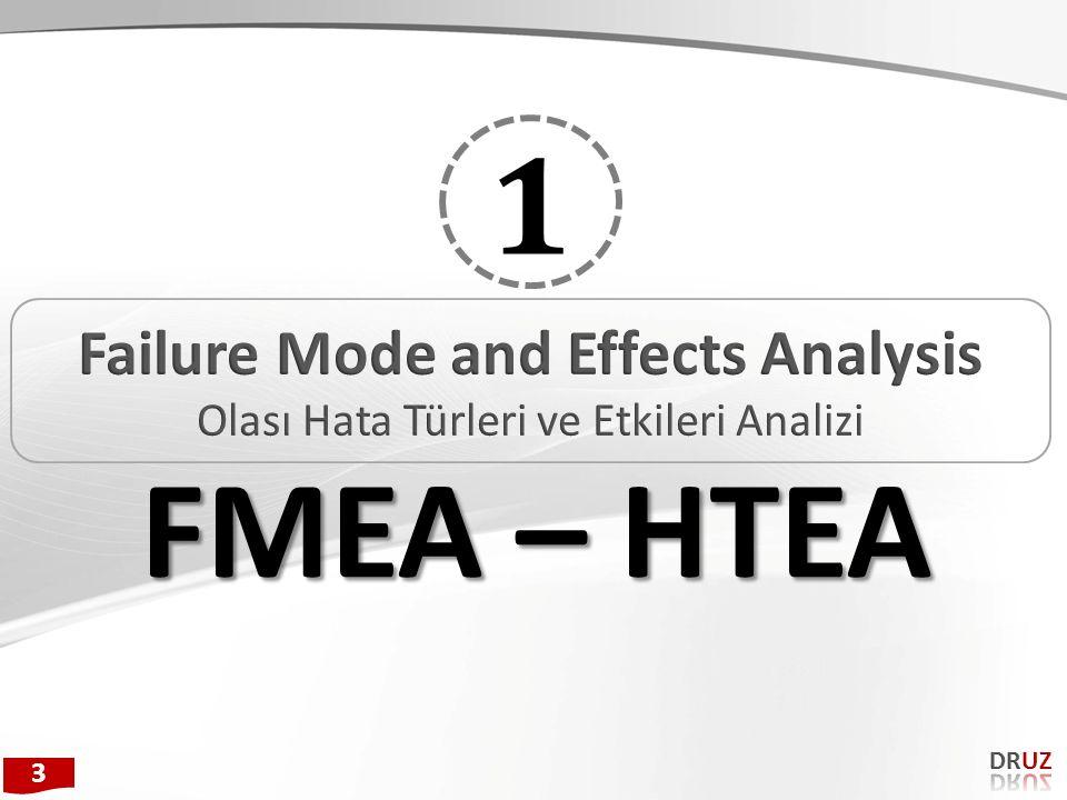 1 FMEA – HTEA 3