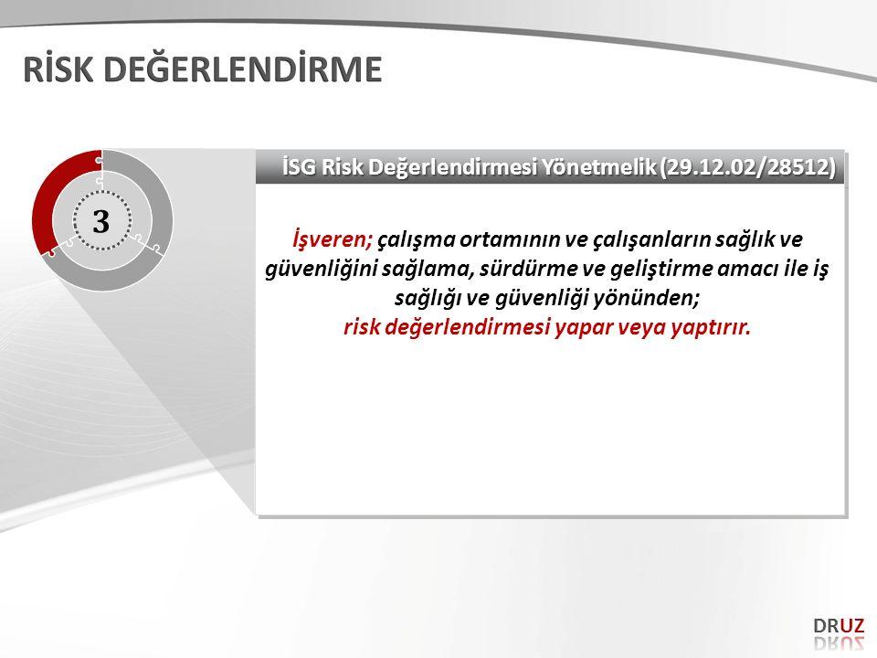 İSG Risk Değerlendirmesi Yönetmelik (29.12.02/28512) İşveren; çalışma ortamının ve çalışanların sağlık ve güvenliğini sağlama, sürdürme ve geliştirme